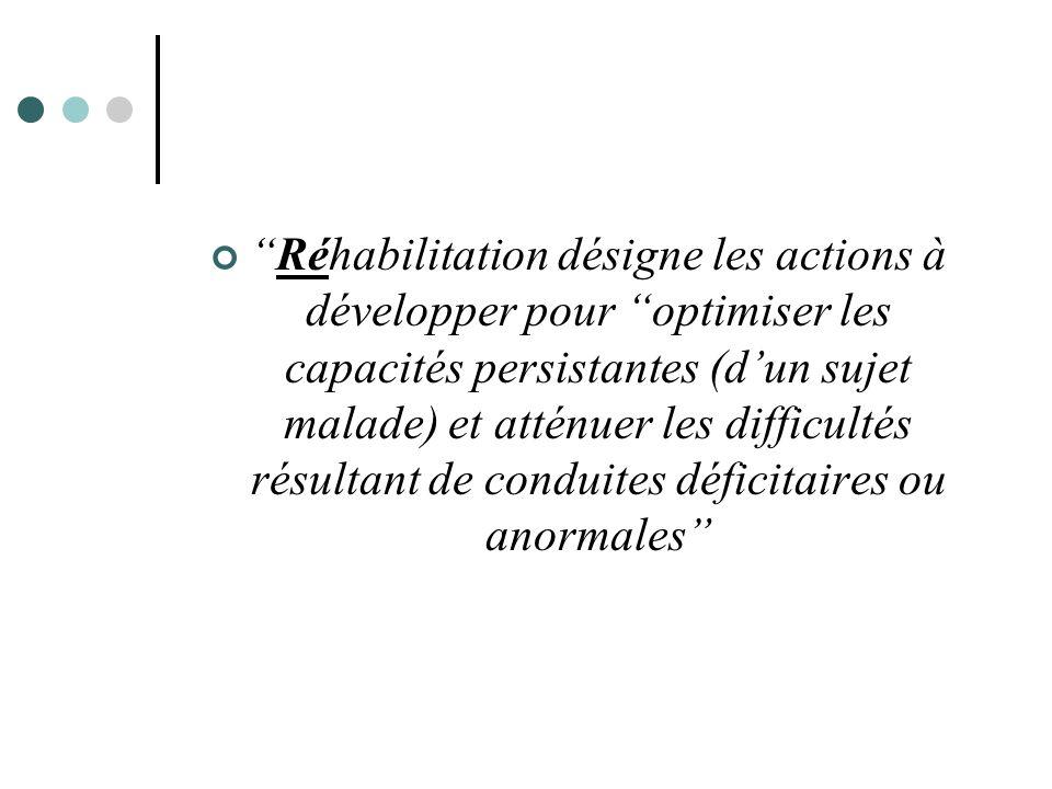 Réhabilitation désigne les actions à développer pour optimiser les capacités persistantes (dun sujet malade) et atténuer les difficultés résultant de conduites déficitaires ou anormales