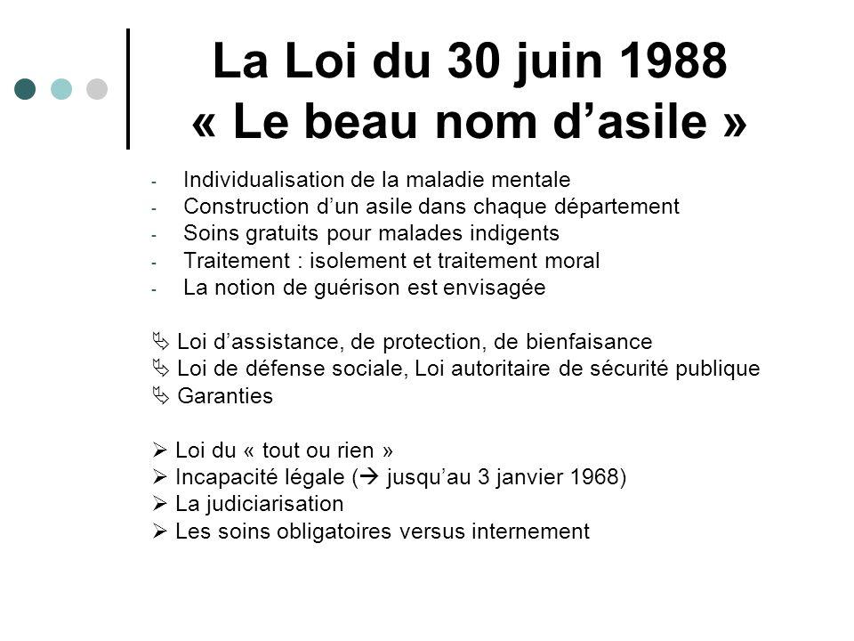 En 1970 WING et BROWN : installation du phénomène dhospitalisme chez les patients schizophrènes (« institutionalism »).