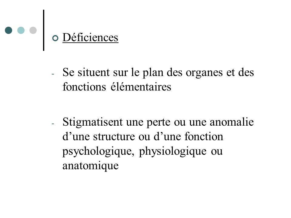 Déficiences - Se situent sur le plan des organes et des fonctions élémentaires - Stigmatisent une perte ou une anomalie dune structure ou dune fonction psychologique, physiologique ou anatomique