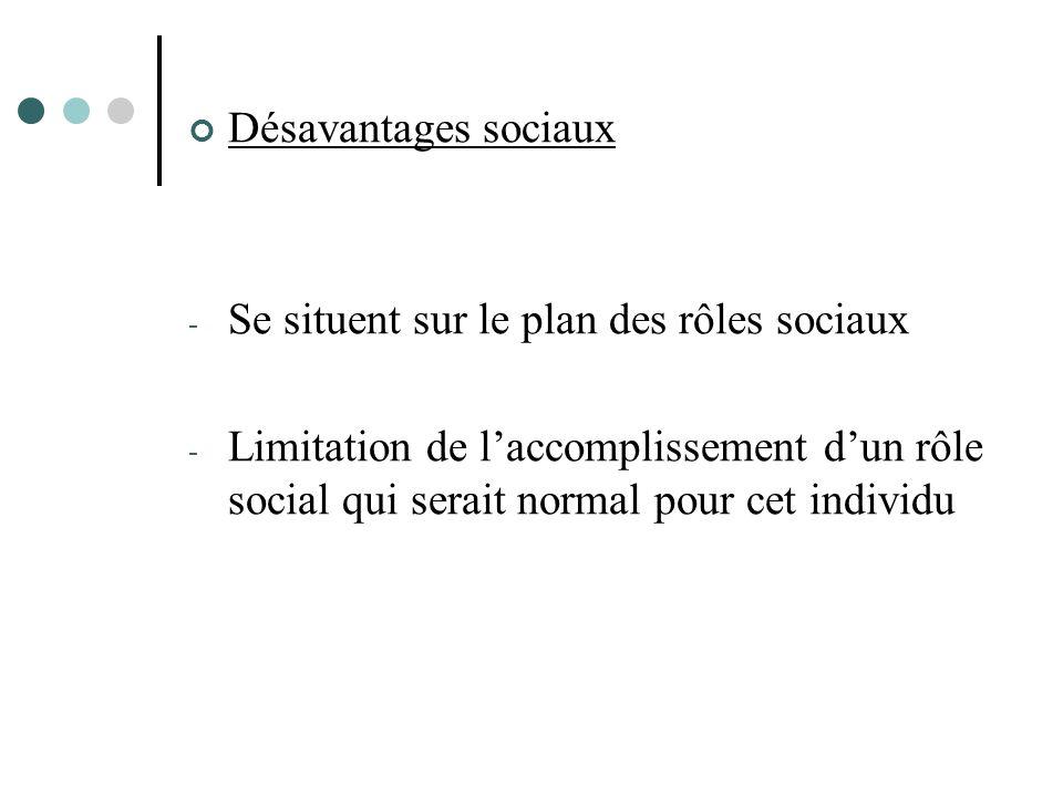 Désavantages sociaux - Se situent sur le plan des rôles sociaux - Limitation de laccomplissement dun rôle social qui serait normal pour cet individu