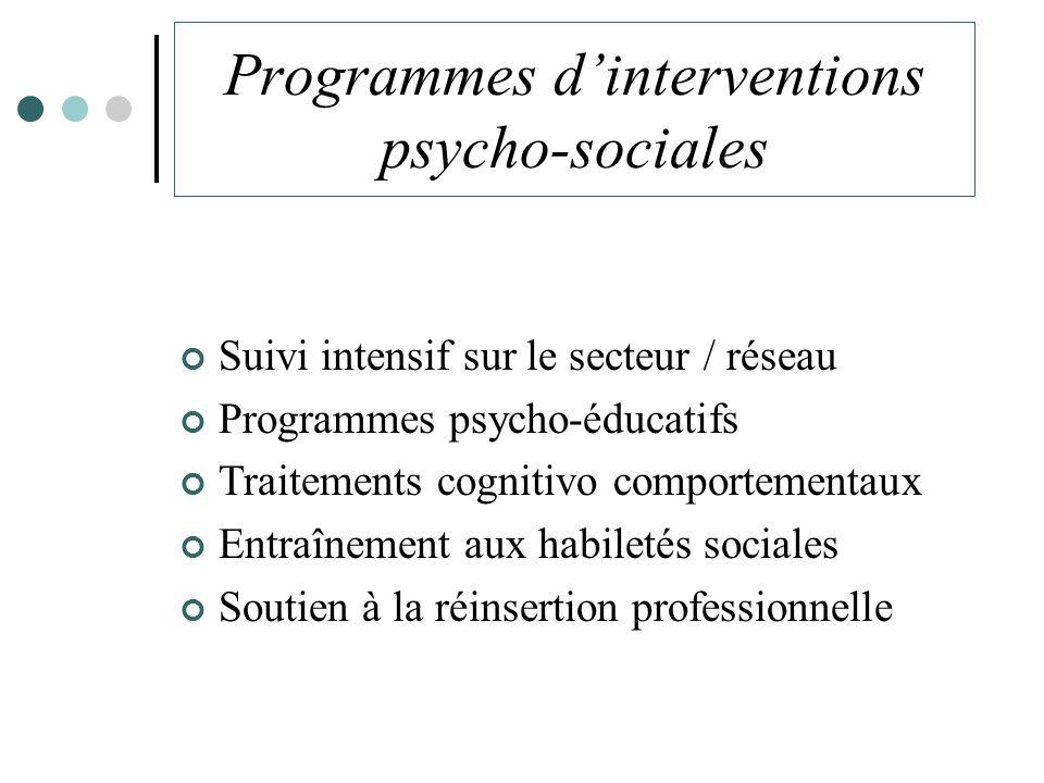 Programmes dinterventions psycho-sociales Suivi intensif sur le secteur / réseau Programmes psycho-éducatifs Traitements cognitivo comportementaux Entraînement aux habiletés sociales Soutien à la réinsertion professionnelle