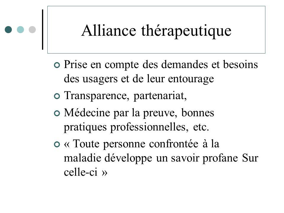 Alliance thérapeutique Prise en compte des demandes et besoins des usagers et de leur entourage Transparence, partenariat, Médecine par la preuve, bonnes pratiques professionnelles, etc.