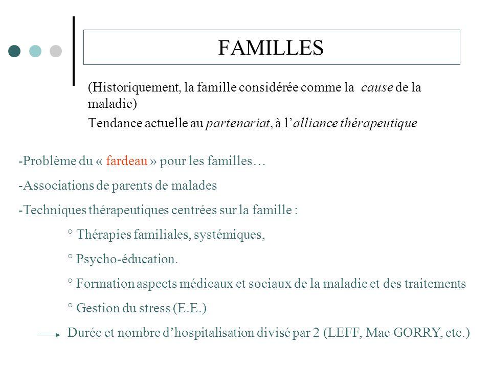 FAMILLES (Historiquement, la famille considérée comme la cause de la maladie) Tendance actuelle au partenariat, à lalliance thérapeutique -Problème du « fardeau » pour les familles… -Associations de parents de malades -Techniques thérapeutiques centrées sur la famille : ° Thérapies familiales, systémiques, ° Psycho-éducation.