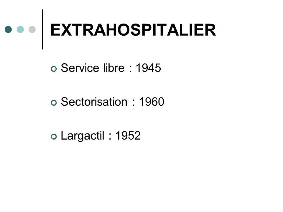 En anglais, institution désigne un établissement hospitalier En français, institution désigne un lieu ou un espace soignant : Au maximum, linstitution mentale selon Hochman Plus communément, un lieu de soins