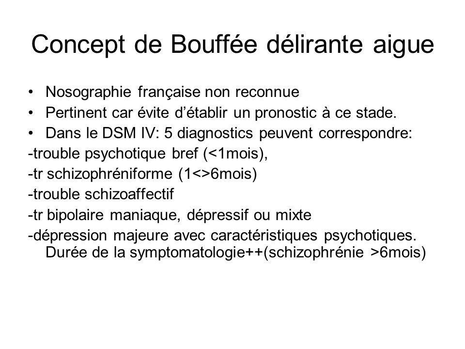 Concept de Bouffée délirante aigue Nosographie française non reconnue Pertinent car évite détablir un pronostic à ce stade. Dans le DSM IV: 5 diagnost