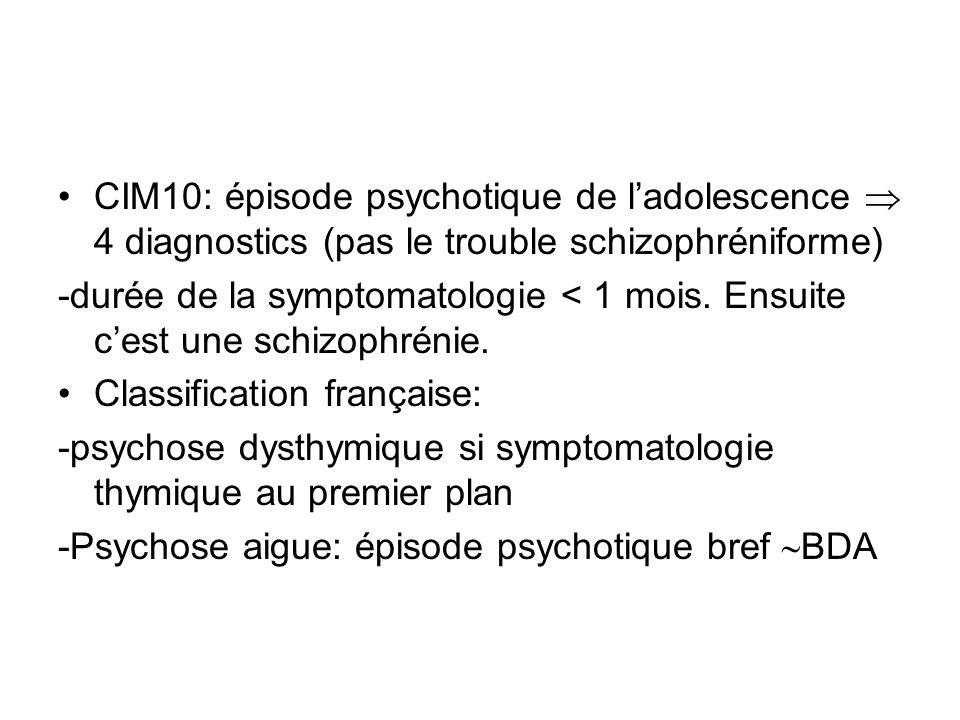 CIM10: épisode psychotique de ladolescence 4 diagnostics (pas le trouble schizophréniforme) -durée de la symptomatologie < 1 mois. Ensuite cest une sc