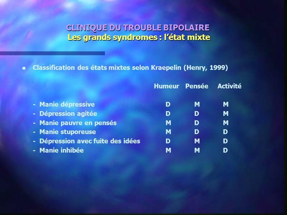 CLINIQUE DU TROUBLE BIPOLAIRE Les grands syndromes : létat mixte n n Classification des états mixtes selon Kraepelin (Henry, 1999) Humeur Pensée Activ