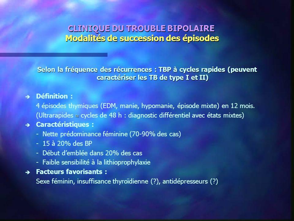 CLINIQUE DU TROUBLE BIPOLAIRE Modalités de succession des épisodes Selon la fréquence des récurrences : TBP à cycles rapides (peuvent caractériser les