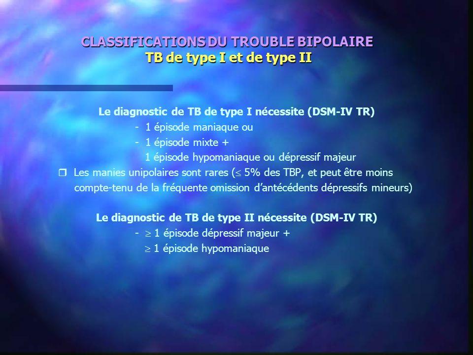 CLASSIFICATIONS DU TROUBLE BIPOLAIRE TB de type I et de type II Le diagnostic de TB de type I nécessite (DSM-IV TR) - 1 épisode maniaque ou - 1 épisod