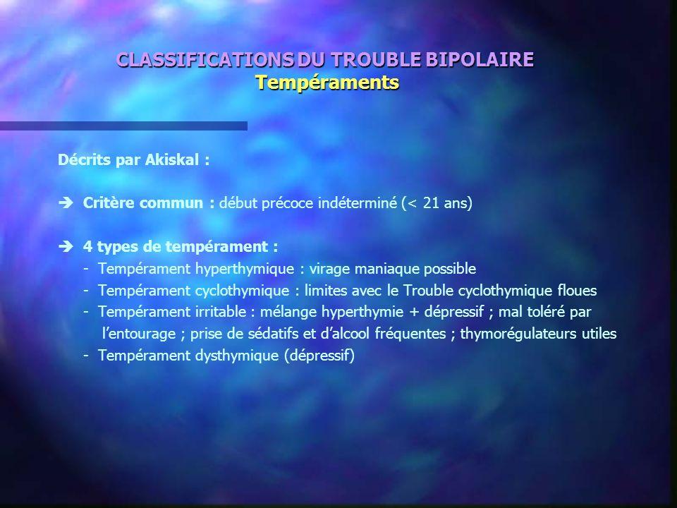 CLASSIFICATIONS DU TROUBLE BIPOLAIRE Tempéraments Décrits par Akiskal : Critère commun : début précoce indéterminé (< 21 ans) 4 types de tempérament :
