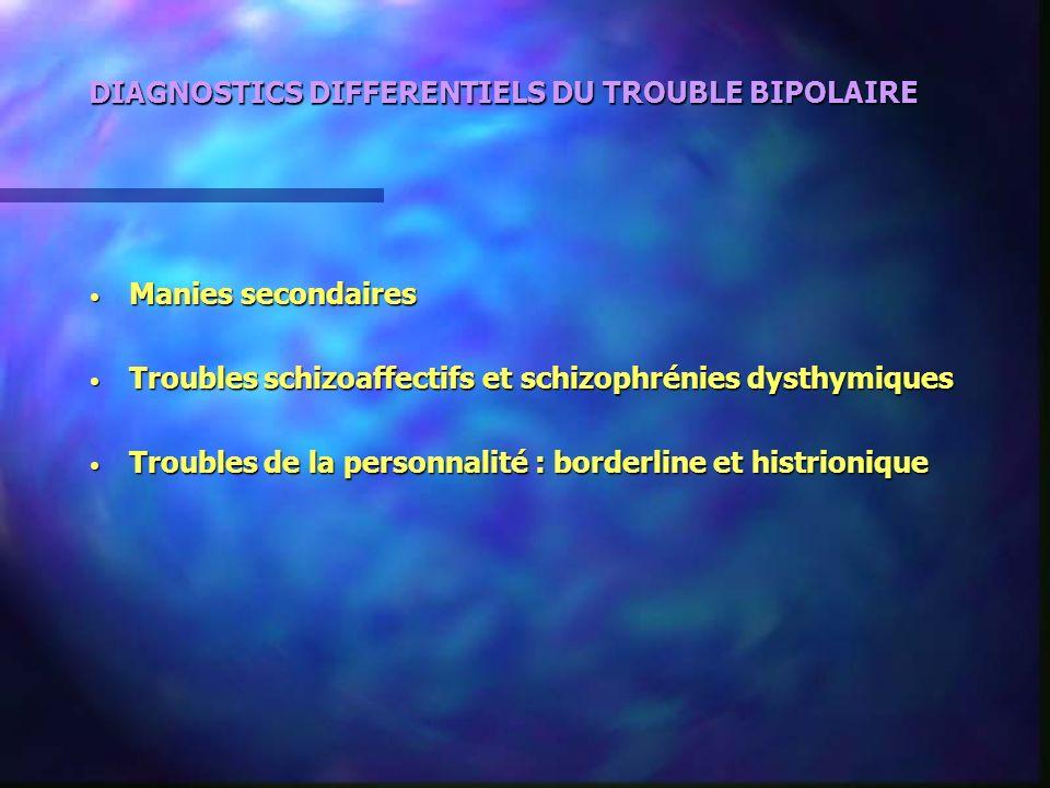 DIAGNOSTICS DIFFERENTIELS DU TROUBLE BIPOLAIRE Manies secondaires Manies secondaires Troubles schizoaffectifs et schizophrénies dysthymiques Troubles