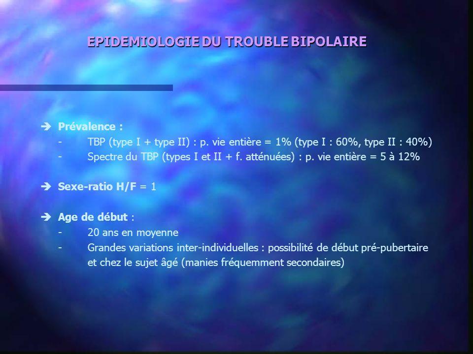 EPIDEMIOLOGIE DU TROUBLE BIPOLAIRE Prévalence : -TBP (type I + type II) : p. vie entière = 1% (type I : 60%, type II : 40%) -Spectre du TBP (types I e