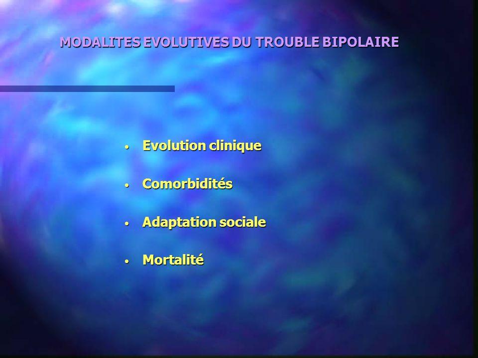 MODALITES EVOLUTIVES DU TROUBLE BIPOLAIRE Evolution clinique Evolution clinique Comorbidités Comorbidités Adaptation sociale Adaptation sociale Mortal