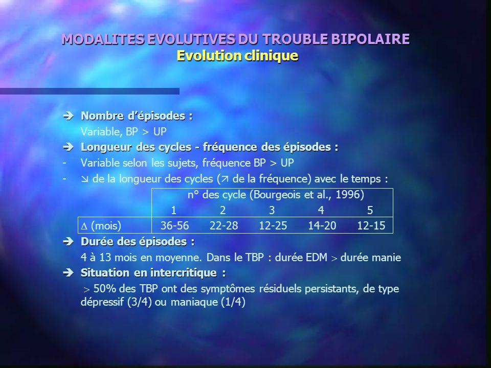 MODALITES EVOLUTIVES DU TROUBLE BIPOLAIRE Evolution clinique Nombre dépisodes : Nombre dépisodes : Variable, BP > UP Longueur des cycles - fréquence d
