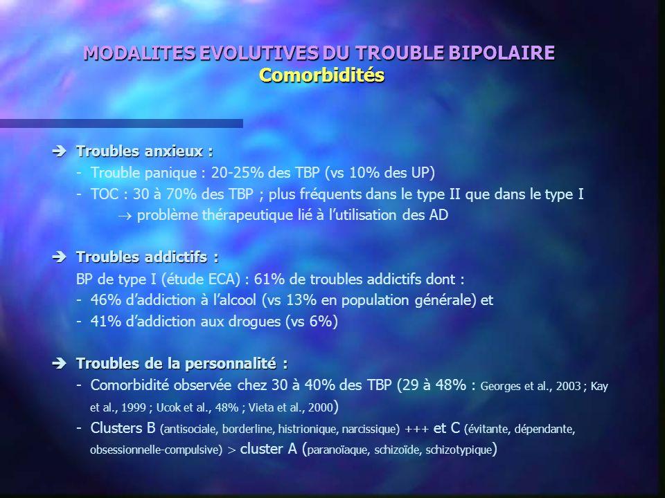 MODALITES EVOLUTIVES DU TROUBLE BIPOLAIRE Comorbidités Troubles anxieux : Troubles anxieux : - Trouble panique : 20-25% des TBP (vs 10% des UP) - TOC