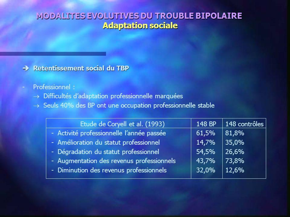 MODALITES EVOLUTIVES DU TROUBLE BIPOLAIRE Adaptation sociale Retentissement social du TBP Retentissement social du TBP -Professionnel : Difficultés da