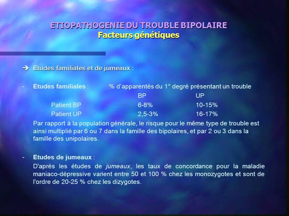 ETIOPATHOGENIE DU TROUBLE BIPOLAIRE Facteurs génétiques Etudes familiales et de jumeaux Etudes familiales et de jumeaux : -Etudes familiales :% dappar