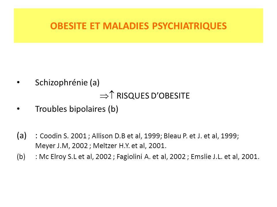 OBESITE ET MALADIES PSYCHIATRIQUES Schizophrénie (a) RISQUES DOBESITE Troubles bipolaires (b) (a): Coodin S. 2001 ; Allison D.B et al, 1999; Bleau P.