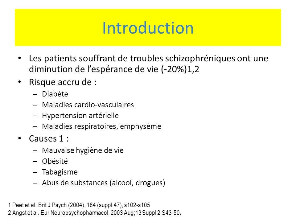 1 Peet et al. Brit J Psych (2004),184 (suppl.47), s102-s105 2 Angst et al. Eur Neuropsychopharmacol. 2003 Aug;13 Suppl 2:S43-50. Introduction Les pati