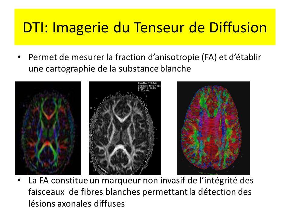 DTI: Imagerie du Tenseur de Diffusion Permet de mesurer la fraction danisotropie (FA) et détablir une cartographie de la substance blanche La FA const