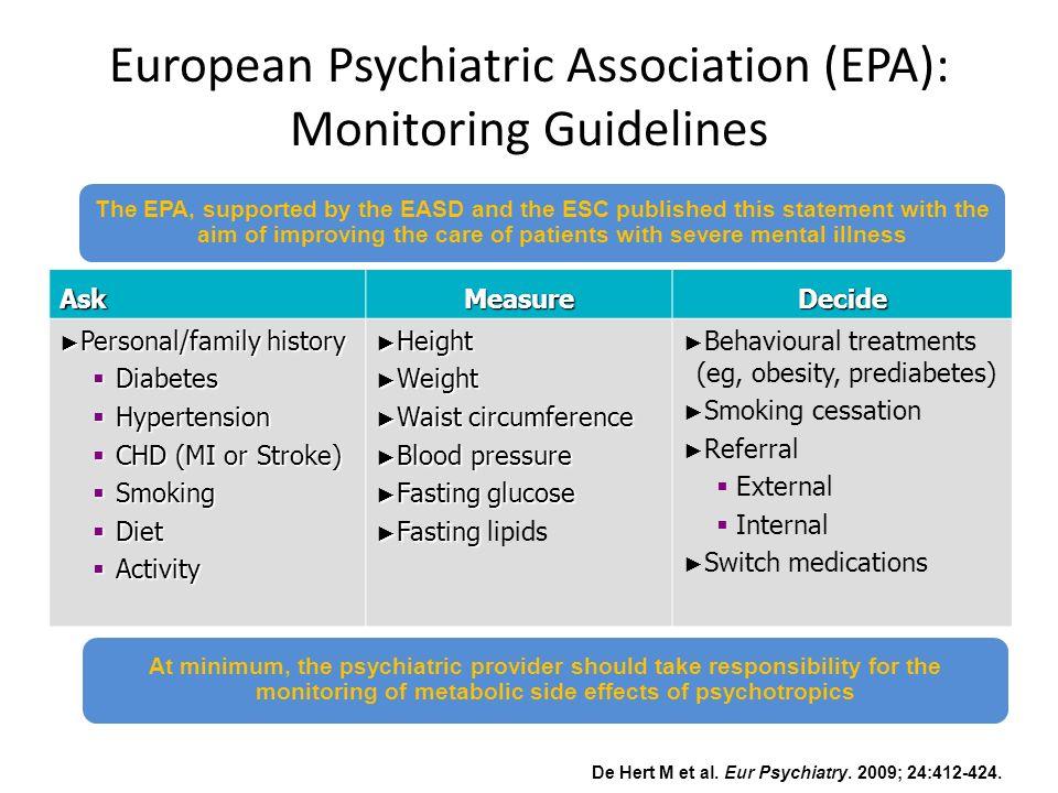 European Psychiatric Association (EPA): Monitoring Guidelines De Hert M et al. Eur Psychiatry. 2009; 24:412-424. AskMeasureDecide Personal/family hist