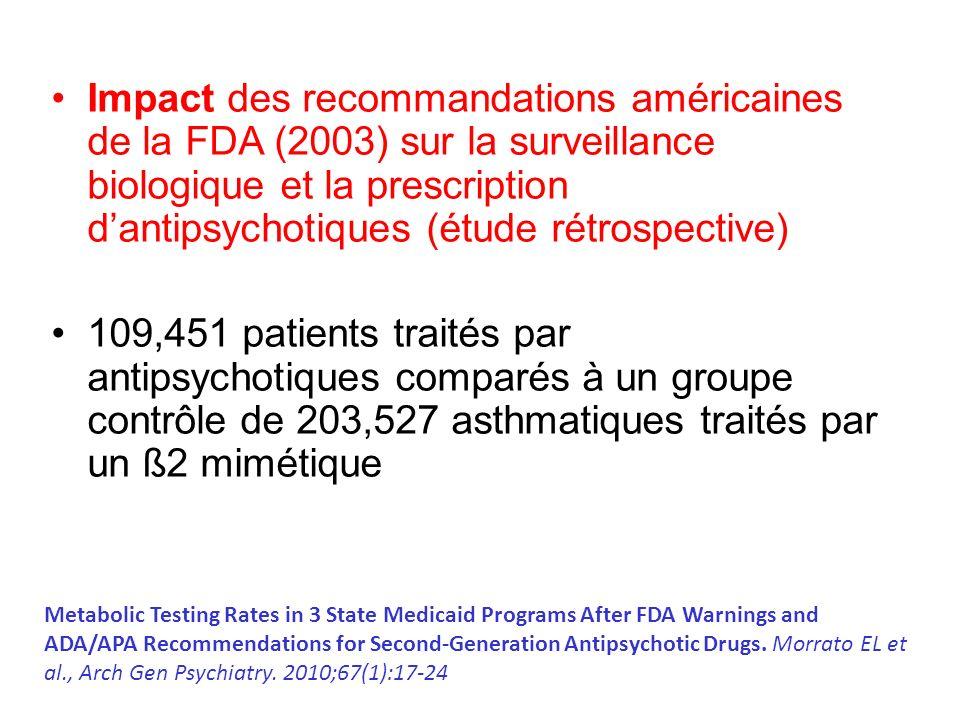 Impact des recommandations américaines de la FDA (2003) sur la surveillance biologique et la prescription dantipsychotiques (étude rétrospective) 109,