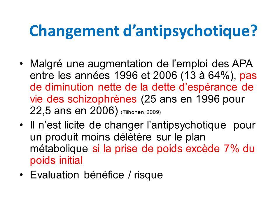 Changement dantipsychotique? Malgré une augmentation de lemploi des APA entre les années 1996 et 2006 (13 à 64%), pas de diminution nette de la dette