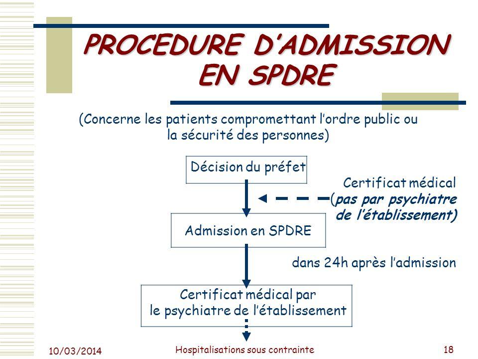 10/03/2014 Hospitalisations sous contrainte19 SPDRE Les SPDRE concernent les patients dont les troubles « nécessitent des soins et compromettent la sûreté des personnes ou portent atteinte de façon grave à lordre public ».