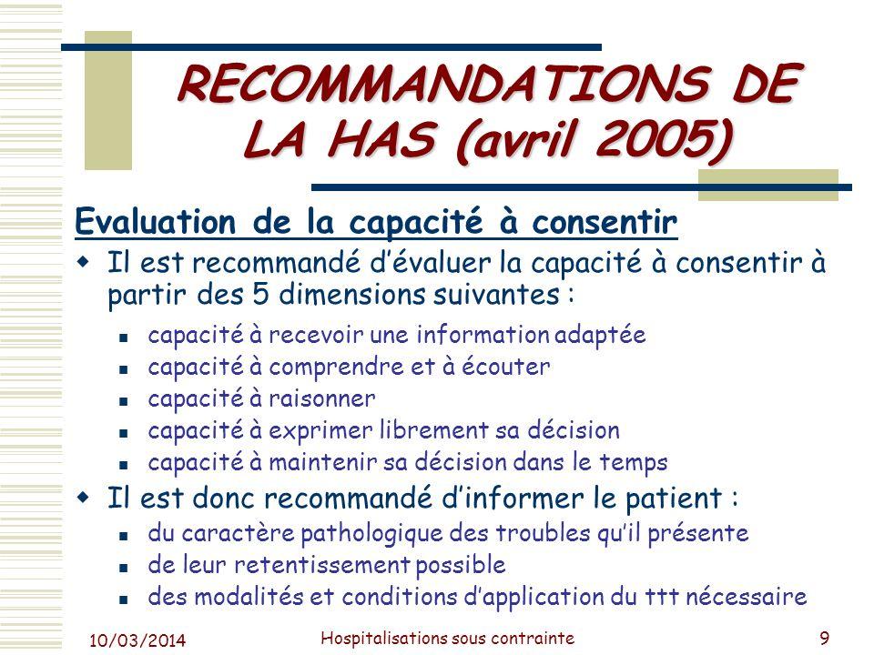 10/03/2014 Hospitalisations sous contrainte10 RECOMMANDATIONS DE LA HAS (avril 2005) Indications dune hospit.