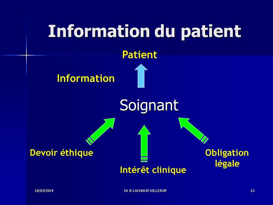 10/03/2014Dr B LACHAUX VILLEJUIF12 Information du patient