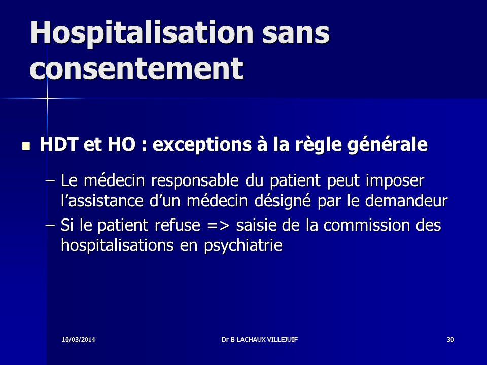 10/03/2014Dr B LACHAUX VILLEJUIF29 Qui peut accéder au dossier médical .