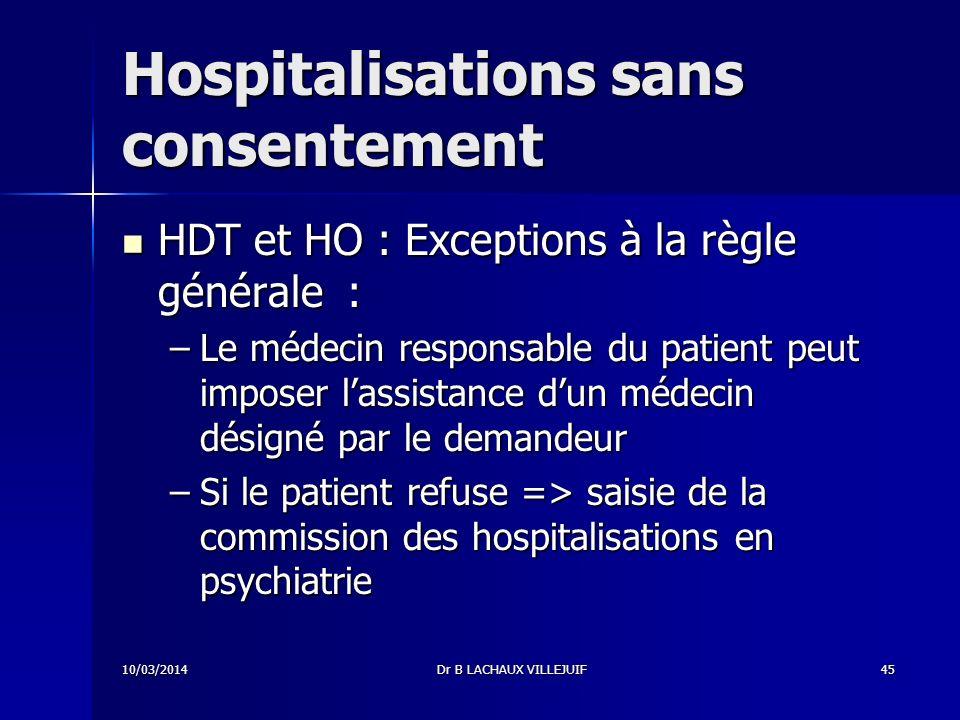 10/03/2014Dr B LACHAUX VILLEJUIF44 Qui peut accéder au dossier médical .