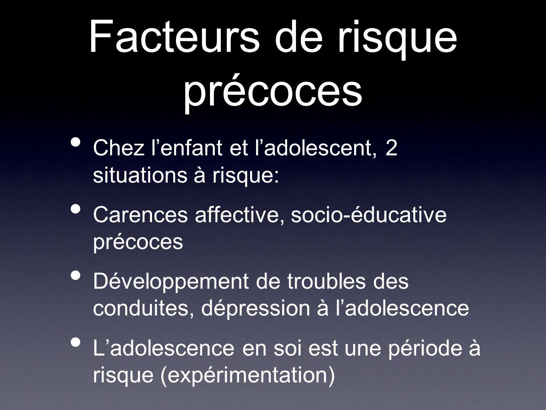 Facteurs de risque précoces Chez lenfant et ladolescent, 2 situations à risque: Carences affective, socio-éducative précoces Développement de troubles