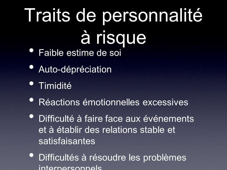 Traits de personnalité à risque Faible estime de soi Auto-dépréciation Timidité Réactions émotionnelles excessives Difficulté à faire face aux événeme