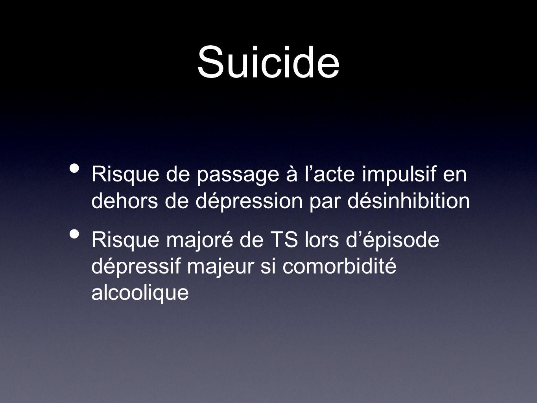Suicide Risque de passage à lacte impulsif en dehors de dépression par désinhibition Risque majoré de TS lors dépisode dépressif majeur si comorbidité