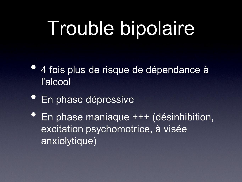 Trouble bipolaire 4 fois plus de risque de dépendance à lalcool En phase dépressive En phase maniaque +++ (désinhibition, excitation psychomotrice, à