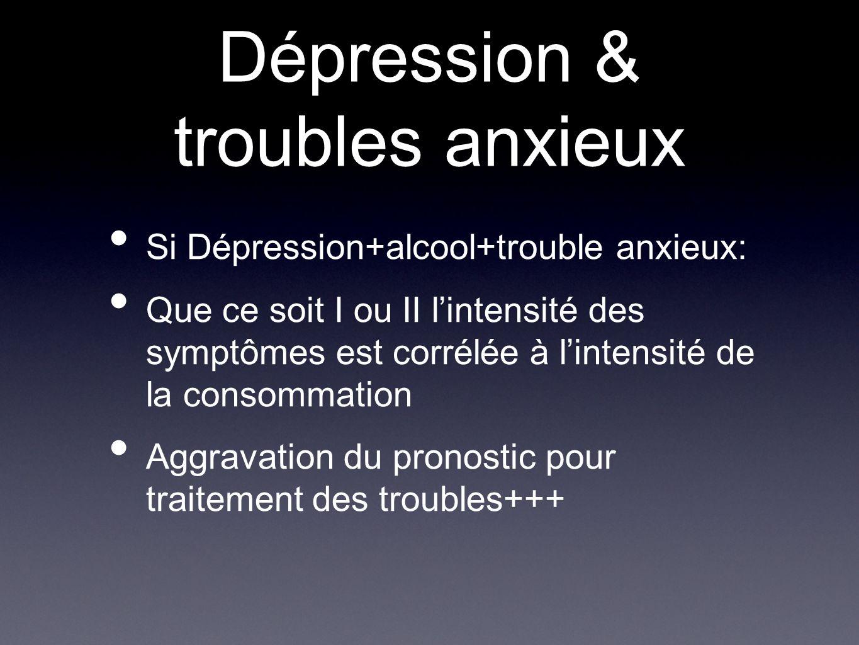 Dépression & troubles anxieux Si Dépression+alcool+trouble anxieux: Que ce soit I ou II lintensité des symptômes est corrélée à lintensité de la conso