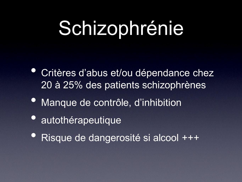 Schizophrénie Critères dabus et/ou dépendance chez 20 à 25% des patients schizophrènes Manque de contrôle, dinhibition autothérapeutique Risque de dan