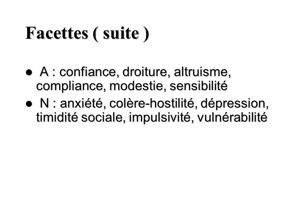 Facettes ( suite ) A : confiance, droiture, altruisme, compliance, modestie, sensibilité A : confiance, droiture, altruisme, compliance, modestie, sen