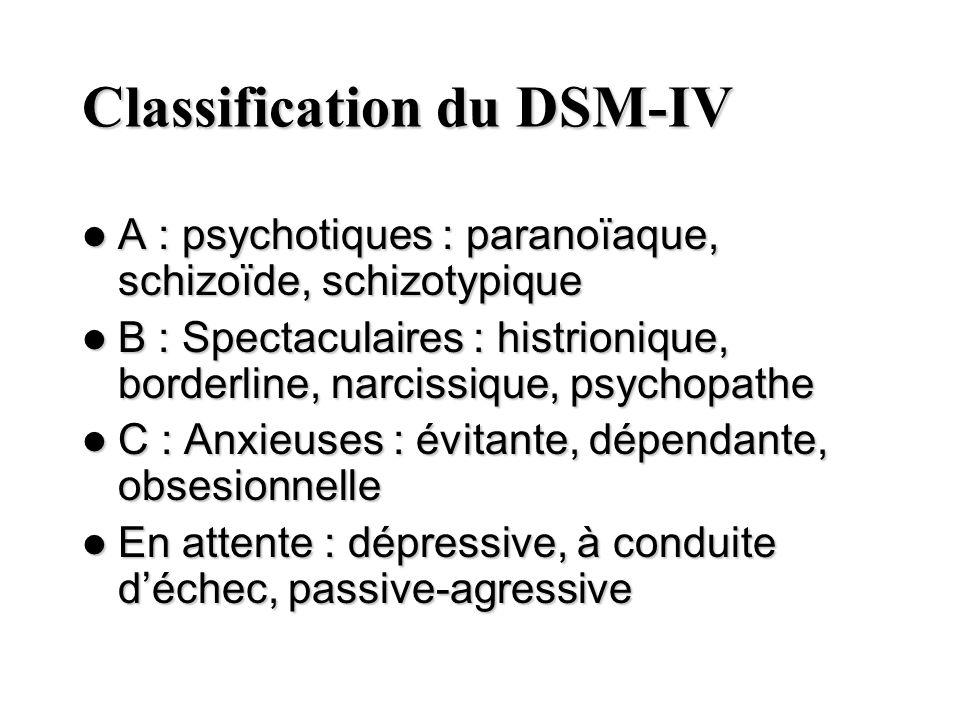 Classification du DSM-IV A : psychotiques : paranoïaque, schizoïde, schizotypique A : psychotiques : paranoïaque, schizoïde, schizotypique B : Spectac