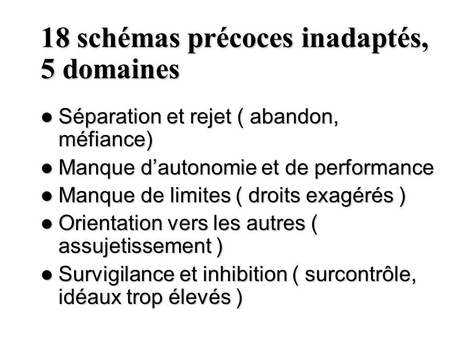 18 schémas précoces inadaptés, 5 domaines Séparation et rejet ( abandon, méfiance) Séparation et rejet ( abandon, méfiance) Manque dautonomie et de pe