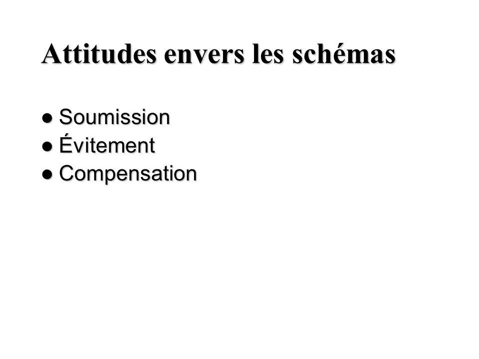 Attitudes envers les schémas Soumission Soumission Évitement Évitement Compensation Compensation