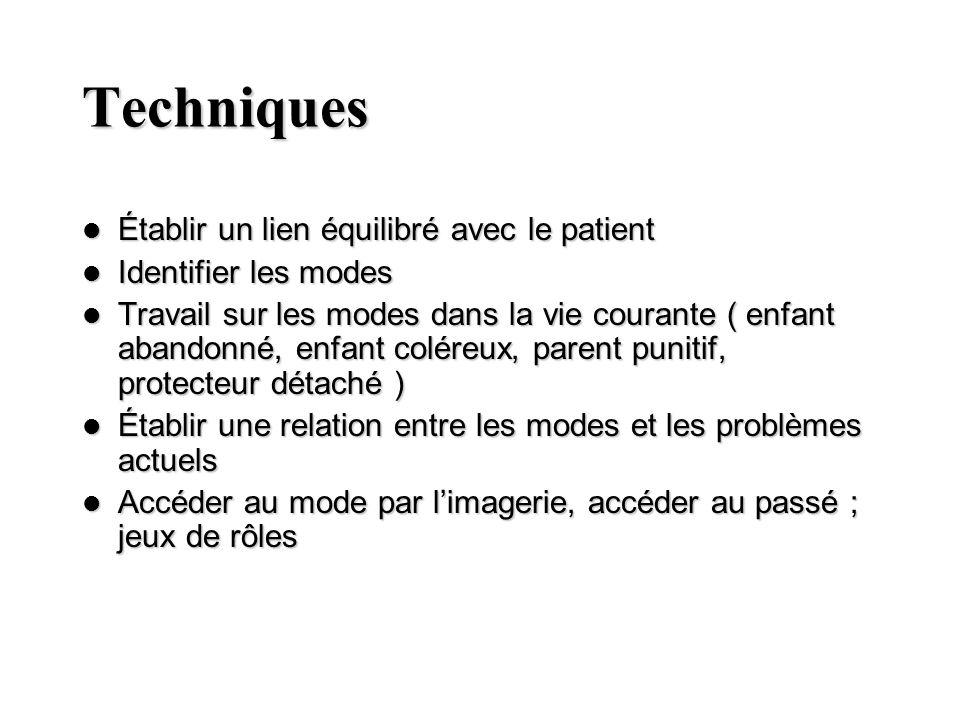 Techniques Établir un lien équilibré avec le patient Établir un lien équilibré avec le patient Identifier les modes Identifier les modes Travail sur l