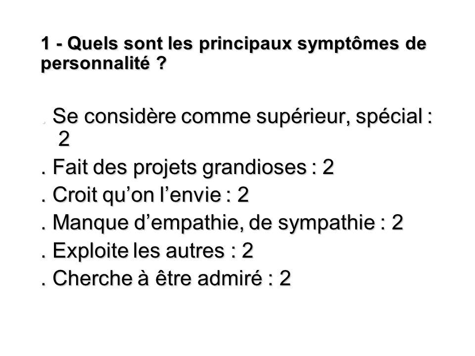 1 - Quels sont les principaux symptômes de personnalité ?. Se considère comme supérieur, spécial : 2. Fait des projets grandioses : 2. Croit quon lenv
