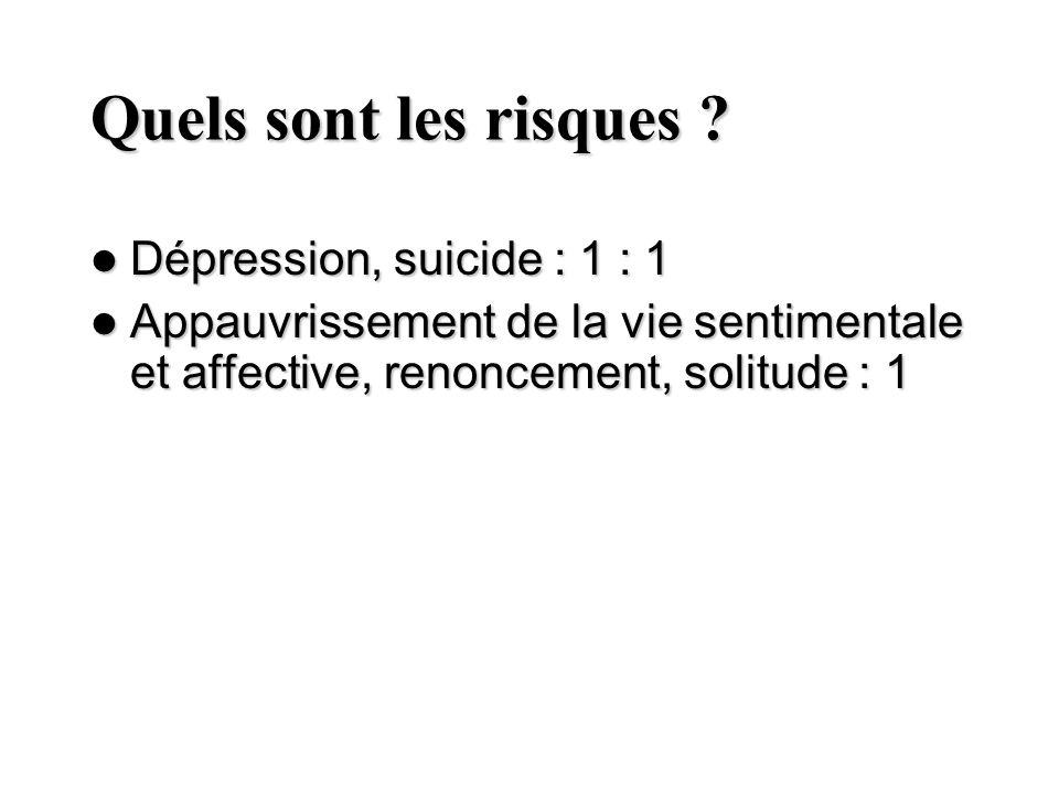 Quels sont les risques ? Dépression, suicide : 1 : 1 Dépression, suicide : 1 : 1 Appauvrissement de la vie sentimentale et affective, renoncement, sol