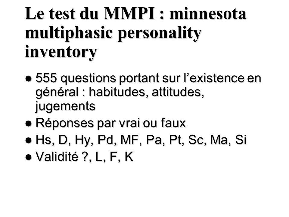 Le test du MMPI : minnesota multiphasic personality inventory 555 questions portant sur lexistence en général : habitudes, attitudes, jugements 555 qu