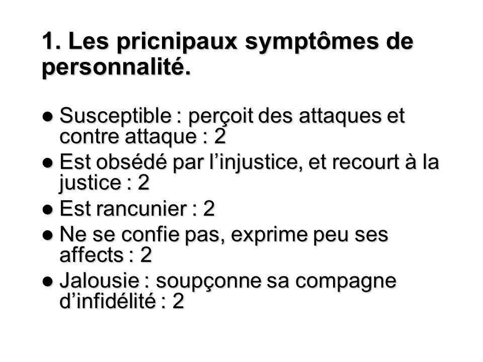 1. Les pricnipaux symptômes de personnalité. Susceptible : perçoit des attaques et contre attaque : 2 Susceptible : perçoit des attaques et contre att