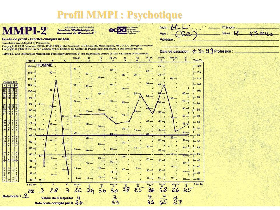Profil MMPI : dépendante déprimée
