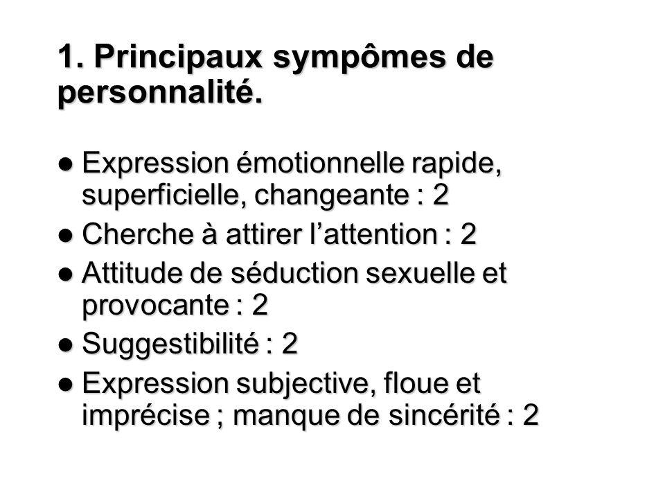 1. Principaux sympômes de personnalité. Expression émotionnelle rapide, superficielle, changeante : 2 Expression émotionnelle rapide, superficielle, c
