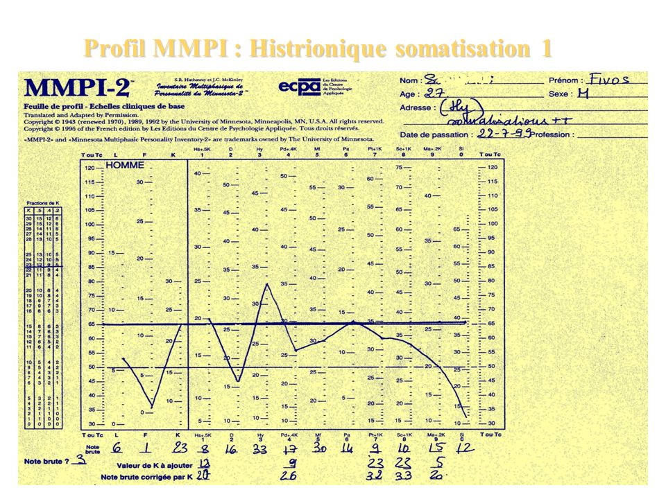 Profil MMPI : Histrionique somatisation 1